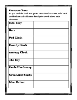 The Borrowers Book Club Packet