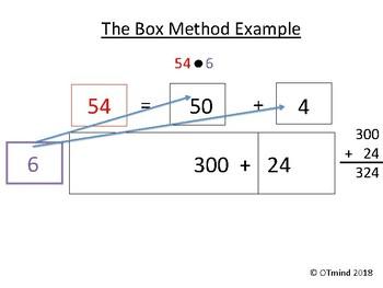 The Box Method Example
