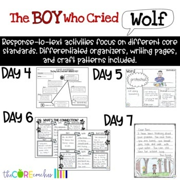 The Boy Who Cried Wolf Bigfoot read-aloud | Distance Learning | for Google Slide