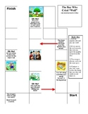 The Boy Who Cried Wolf- Board Game ( 1st-2nd Grade Comprehension)