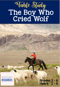 The Boy Who Cried Wolf - Fable Unit