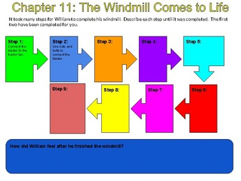 The Boy Who Harnessed the Wind Classwork-Chapter 11