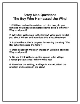 The Boy Who Harnessed the Wind Literature Analysis