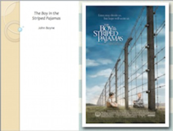 The Boy in Striped Pajamas Powerpoint