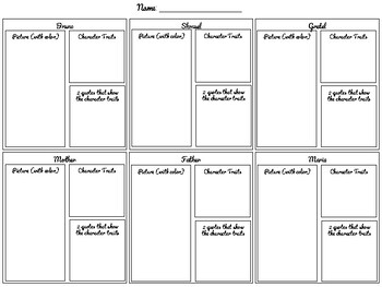 The Boy in the Striped Pajamas Character Chart