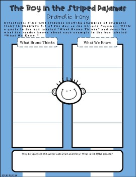The Boy in the Striped Pajamas Dramatic Irony Graphic Organizer