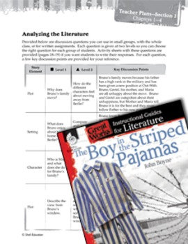 The Boy in the Striped Pajamas Leveled Comprehension Questions