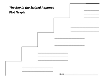 The Boy in the Striped Pajamas Plot Graph - John Boyne