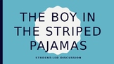 The Boy in the Striped Pajamas Student-Led Discussion
