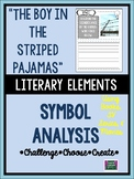 """The Boy in the Striped Pajamas"" Symbol Analysis"
