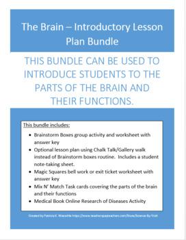 The Brain - Introductory Lesson Plan Bundle
