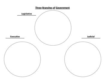 The Branches of Government (PPT)