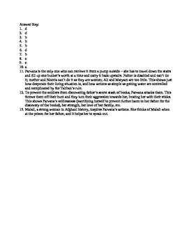 The Breadwinner: Chapters 1-5 quiz