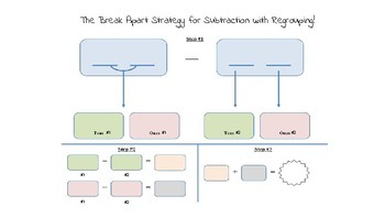 The Break Apart Strategy for Subtraction with Regrouping!