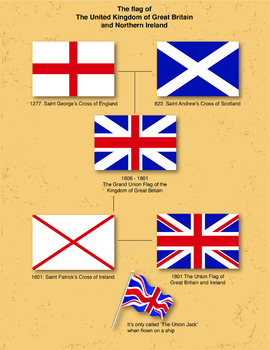 The British Flag - US Letter size