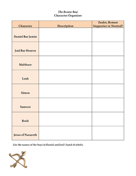 The Bronze Bow- Character Organizer