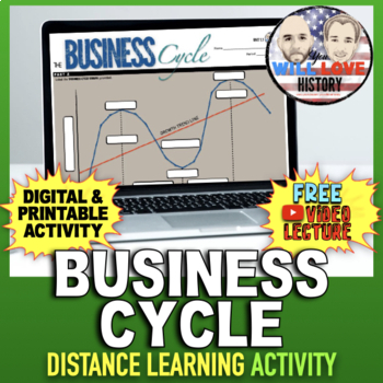 The Business Cycle Activity
