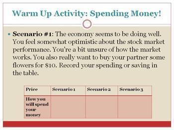The Business Cycle Economics Lesson!