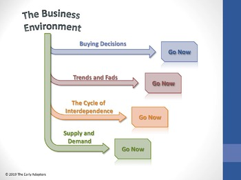 The Business Environment PowerPoint