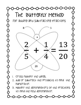 The Butterfly Method for Fractions with Posters and Journa