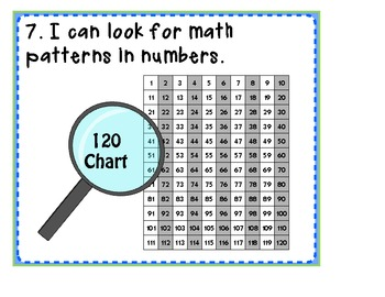 The CCSS Math Practices for Early Childhood