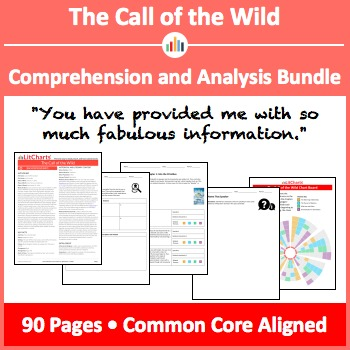 The Call of the Wild – Comprehension and Analysis Bundle