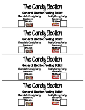 The Candy Election