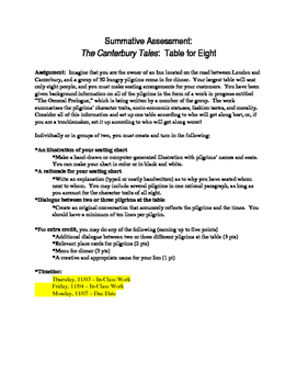 The Canterbury Tales: A Table for Eight