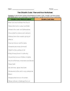 "The Canterbury Tales- Chivalric Code ""Then and Now"" Worksheet"
