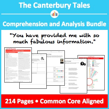 The Canterbury Tales – Comprehension and Analysis Bundle
