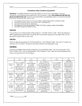 The Canterbury Tales - Creative Assessment