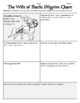The Canterbury Tales General Prologue Pilgrim Workbook With Answer Key