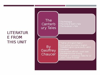 The Canterbury Tales / Middle Ages introductory ppt