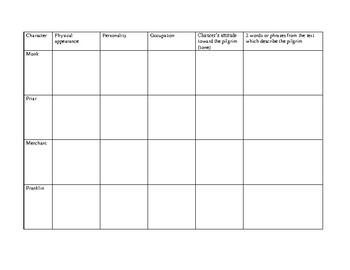 The Canterbury Tales Pilgrim Characteristics Chart