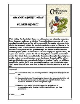 The Canterbury Tales Pilgrim Project