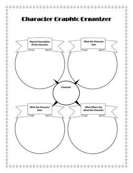 The Canterbury Tales Prologue Character Activity