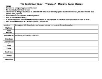 The Canterbury Tales - Prologue Pilgrim Graphic Organizer and Vocabulary