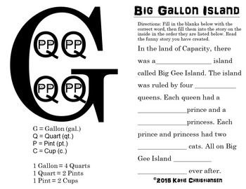 The Capacity Story - Gallon, Quart, Pint, Cup