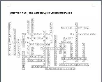 the carbon cycle crossword editable by tangstar science tpt. Black Bedroom Furniture Sets. Home Design Ideas