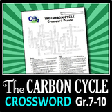 The Carbon Cycle - Crossword {Editable}