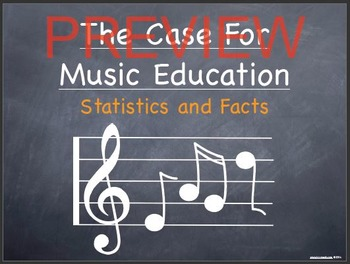 Bulletin Board - The Case for Music Education – 12 Printables