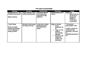 """The Cask of Amontillado"" - STAAR - Expository Essay - Unit"