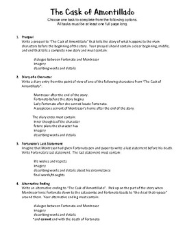 The Cask of Amontillado - Creative Writing Activity