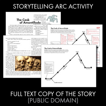 Cask of Amontillado, Edgar Allan Poe, FREE 2-day lit. analysis lesson, CCSS