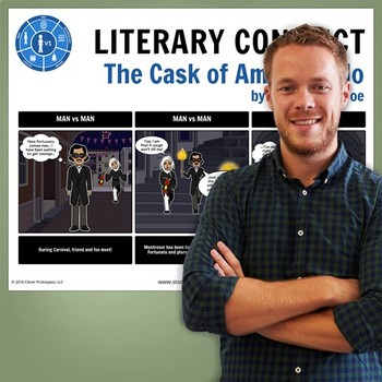 The Cask of Amontillado: Literary Conflict Poster