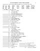 The Cask of Amontillado Vocab Worksheet & KEY (40 words)