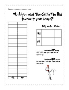 The Cat In The Hat Comes Back Graph