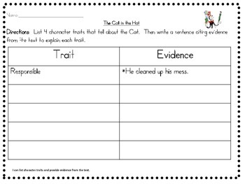 The Cat in the Hat Character Traits