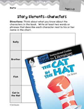 The Cat in the Hat Studying the Story Elements