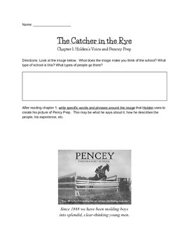The Catcher in the Rye Chapter 1 Brainstorm
